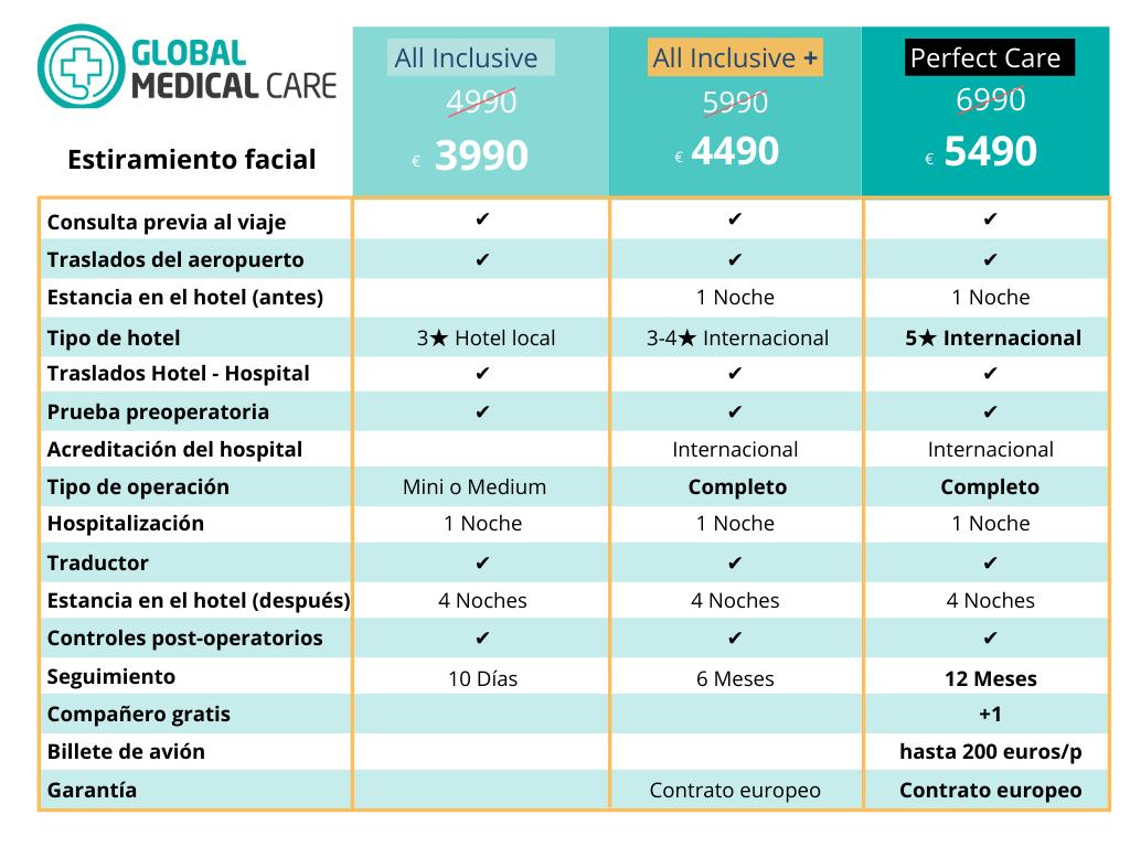 Lifting facial - Precio Costo Turquía