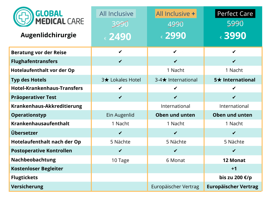 Augenlidchirurgie - Preis Kosten Türkei
